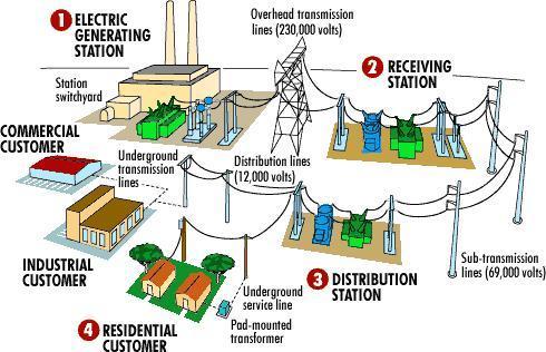 e-operasi sistem tenaga listrik djiteng marsudi pdf free