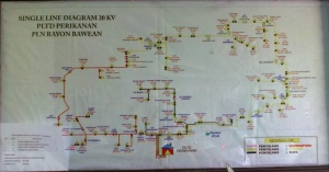bawean single line